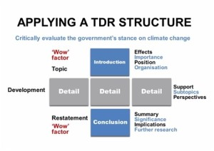 apply TDR structure in writing essays